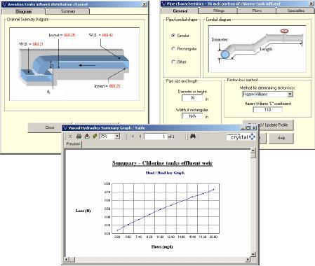 "Visual Hydraulics ג€"" Hydraulic Modeling Software"